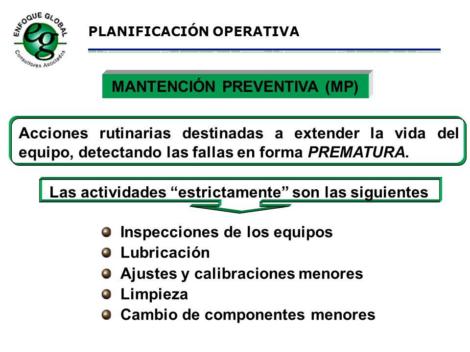 MANTENCIÓN PREVENTIVA (MP)