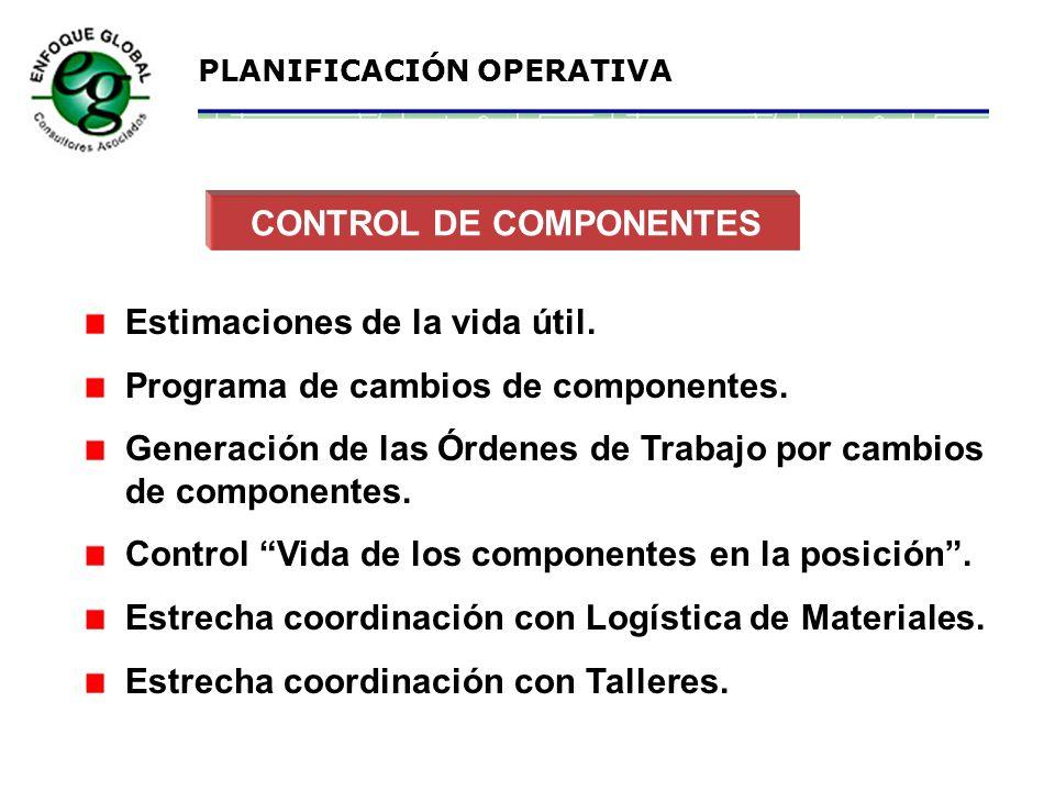 CONTROL DE COMPONENTES