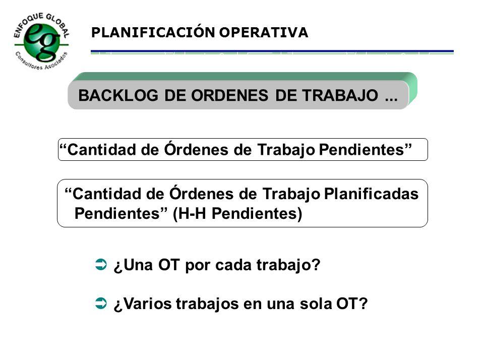 BACKLOG DE ORDENES DE TRABAJO ...