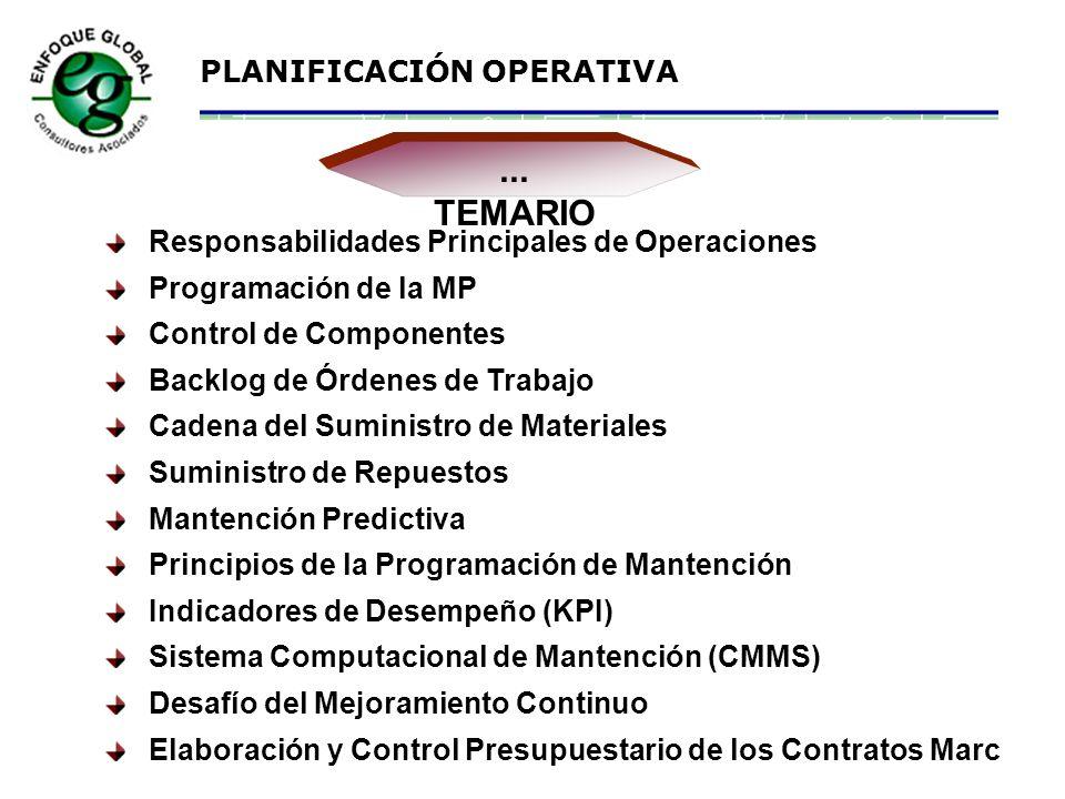 ... TEMARIO Responsabilidades Principales de Operaciones