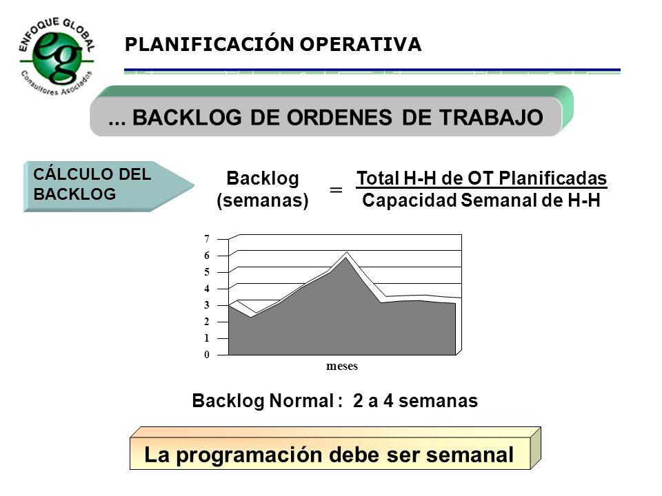 ... BACKLOG DE ORDENES DE TRABAJO