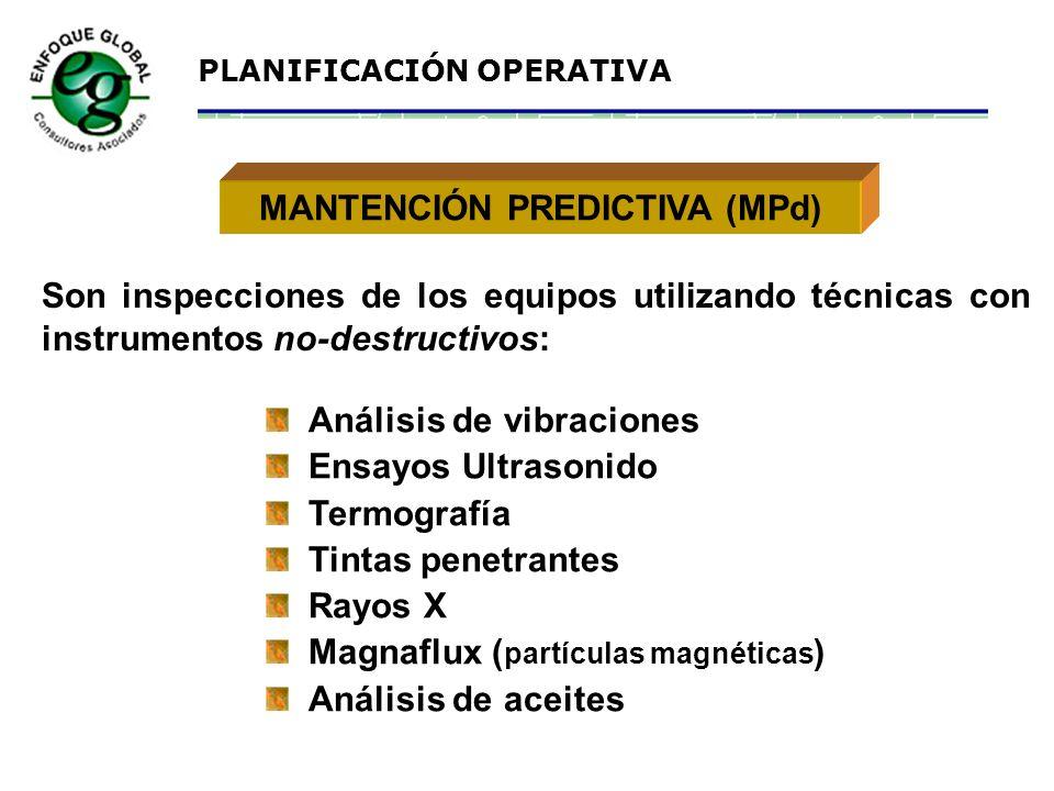 MANTENCIÓN PREDICTIVA (MPd)