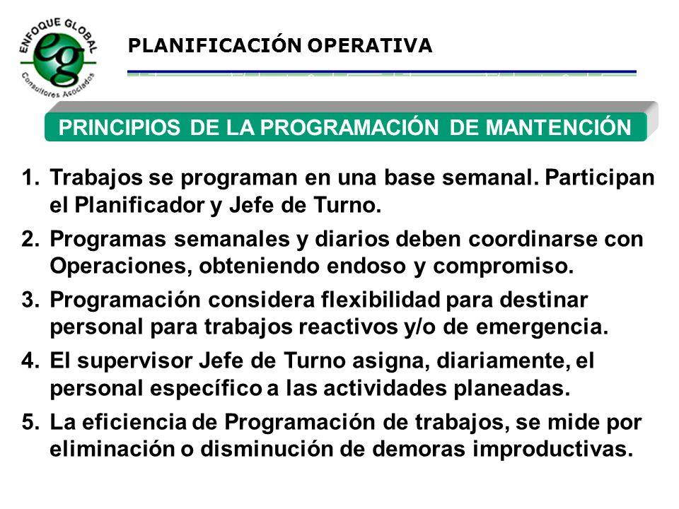 PRINCIPIOS DE LA PROGRAMACIÓN DE MANTENCIÓN