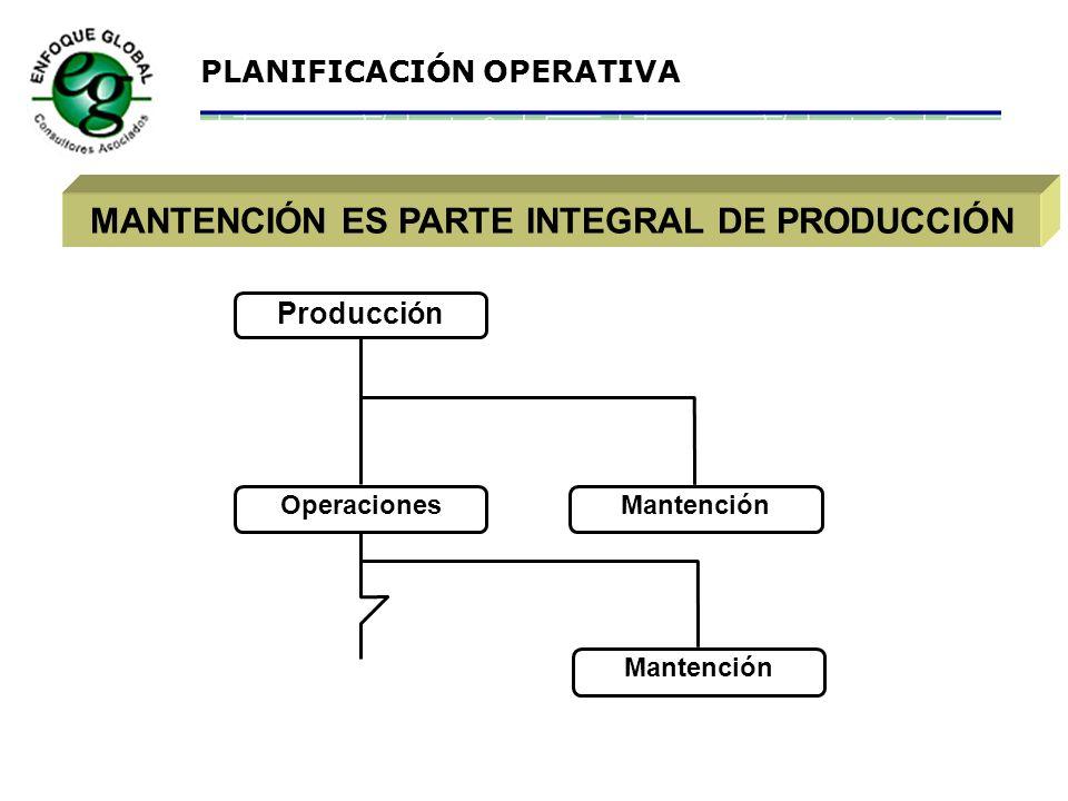MANTENCIÓN ES PARTE INTEGRAL DE PRODUCCIÓN