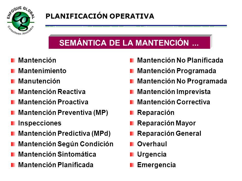 SEMÁNTICA DE LA MANTENCIÓN ...