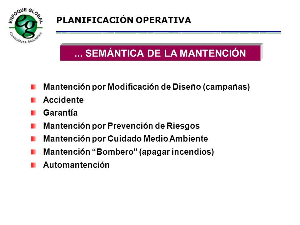 ... SEMÁNTICA DE LA MANTENCIÓN