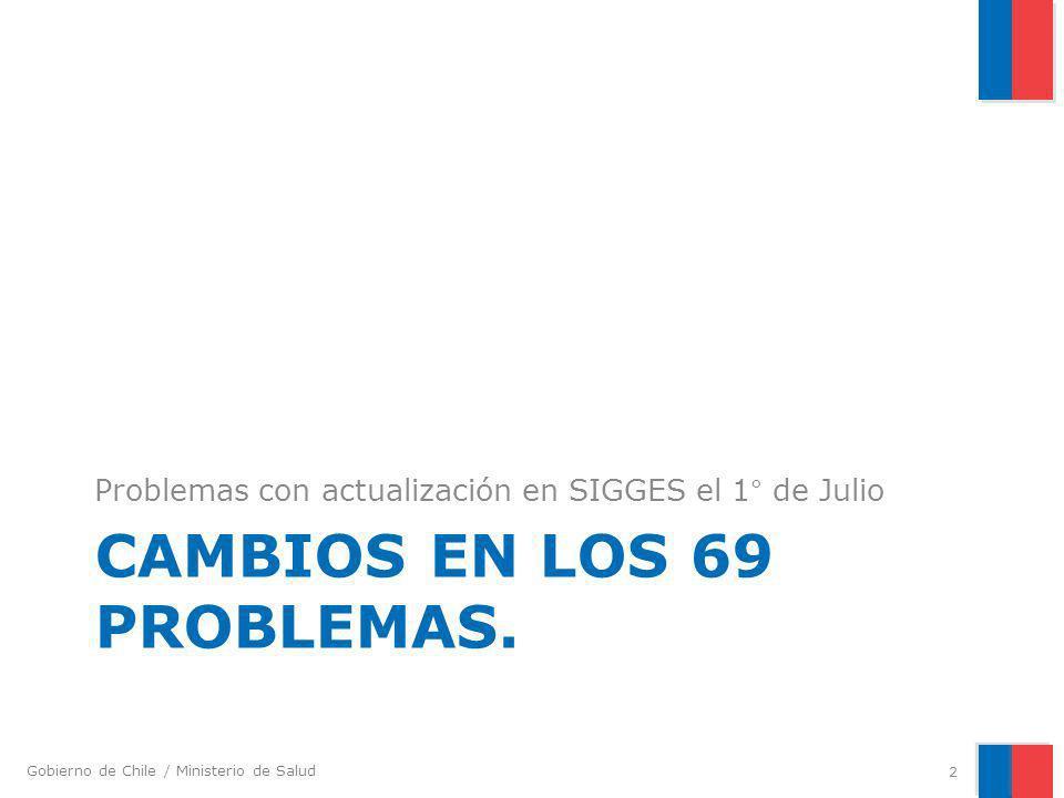 Cambios en los 69 problemas.
