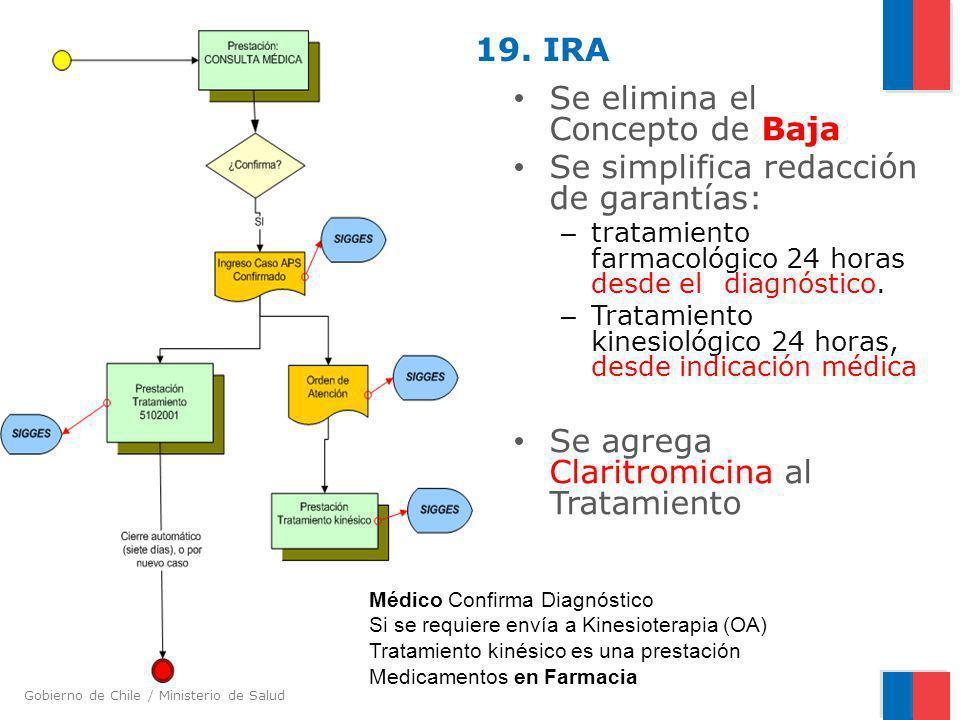 Se elimina el Concepto de Baja Se simplifica redacción de garantías: