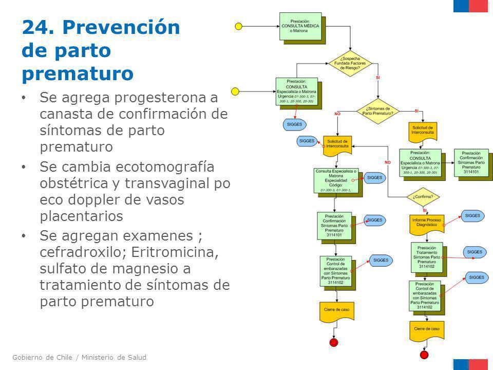 24. Prevención de parto prematuro