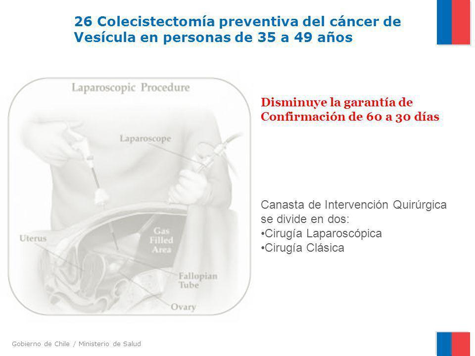 26 Colecistectomía preventiva del cáncer de Vesícula en personas de 35 a 49 años