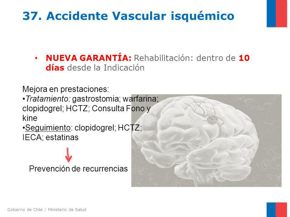 37. Accidente Vascular isquémico