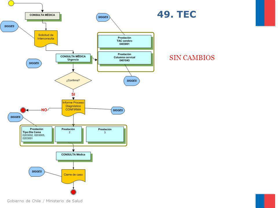 49. TEC SIN CAMBIOS
