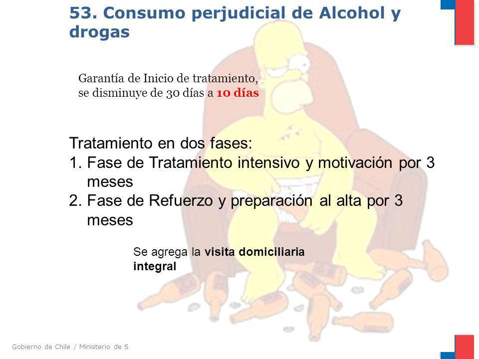 53. Consumo perjudicial de Alcohol y drogas