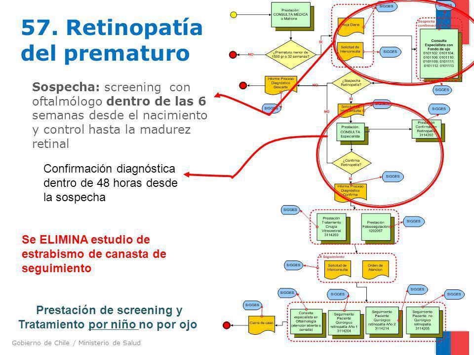 57. Retinopatía del prematuro
