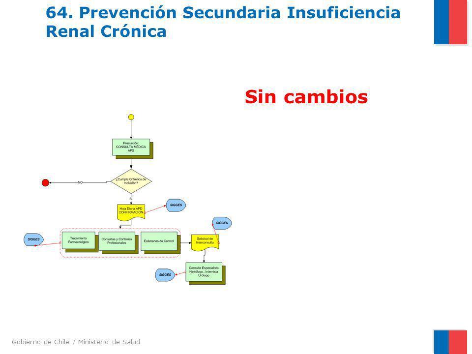 64. Prevención Secundaria Insuficiencia Renal Crónica