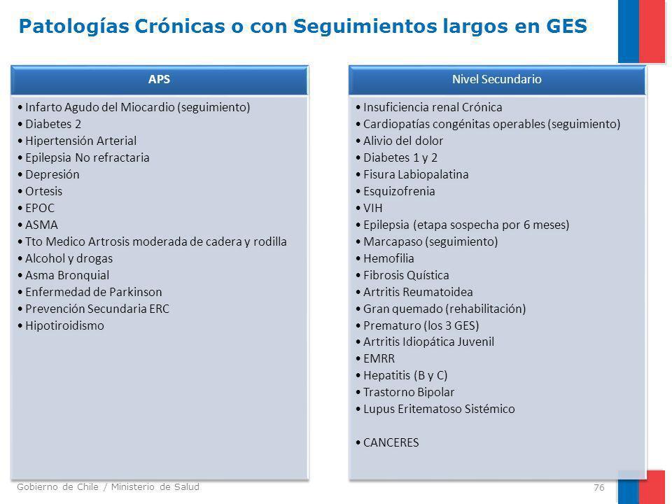 Patologías Crónicas o con Seguimientos largos en GES