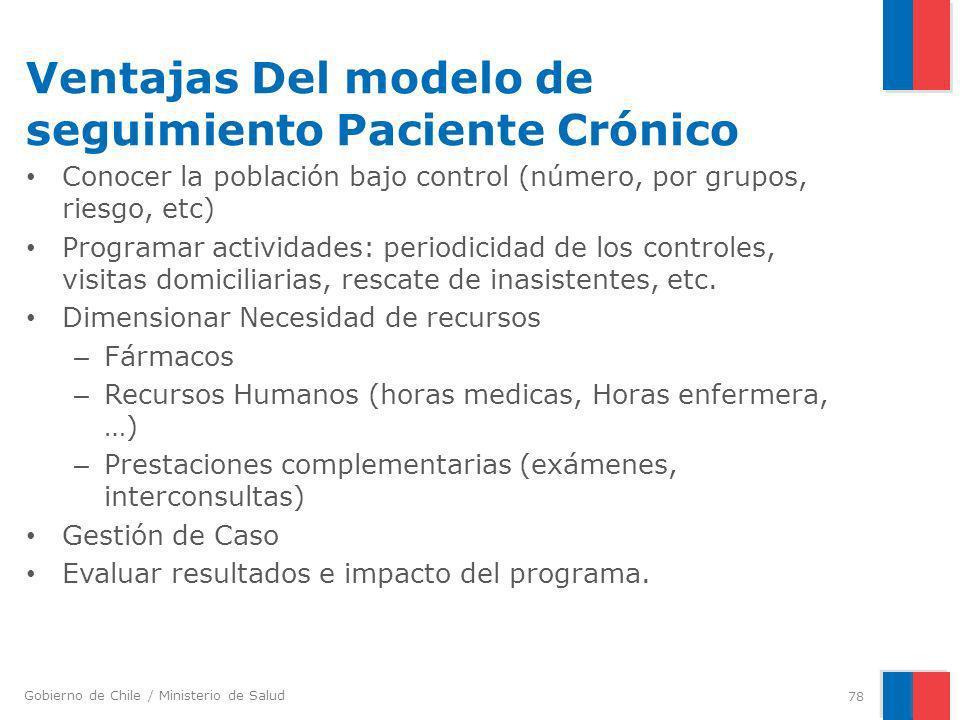 Ventajas Del modelo de seguimiento Paciente Crónico