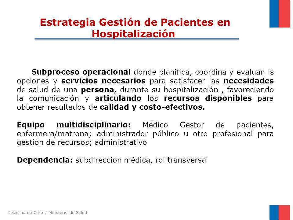 Estrategia Gestión de Pacientes en Hospitalización