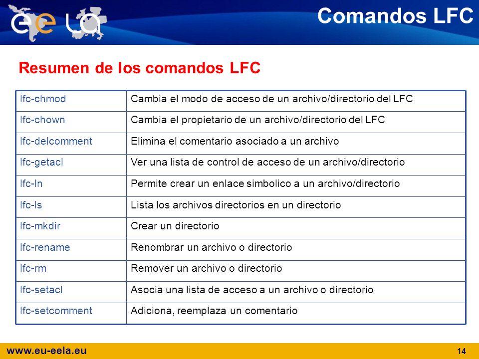 Comandos LFC Resumen de los comandos LFC