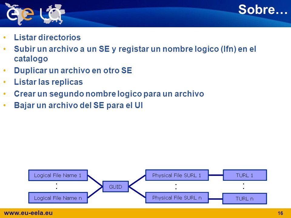 Sobre… Listar directorios