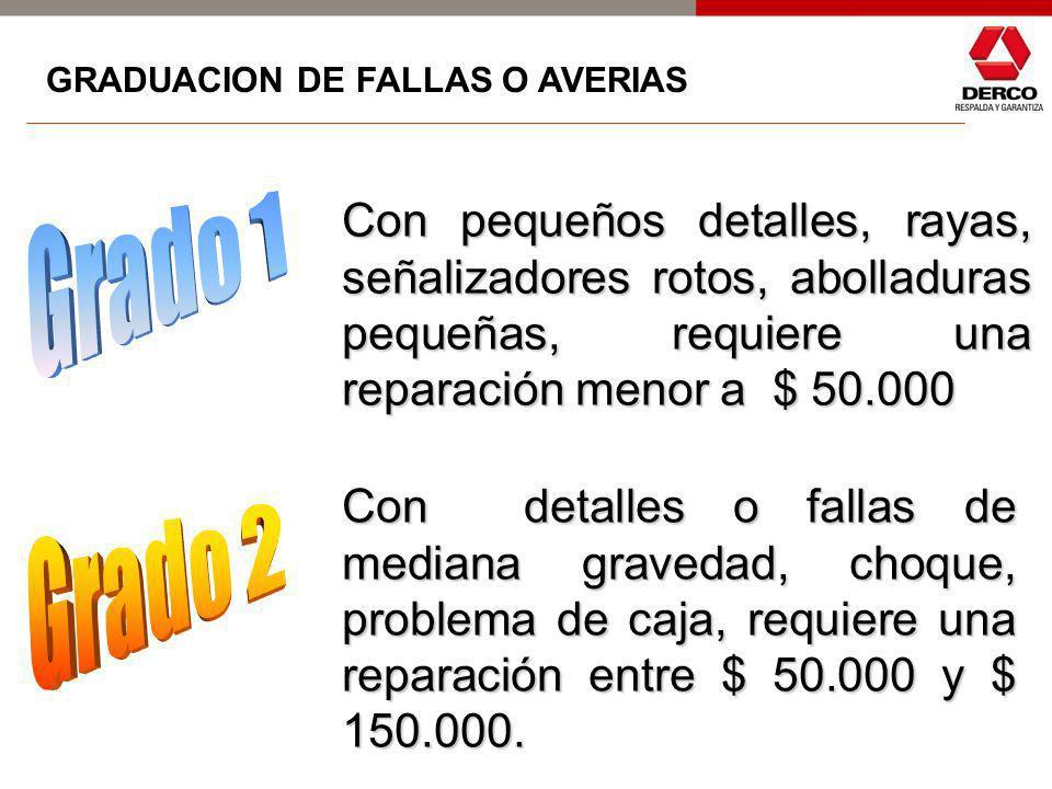 GRADUACION DE FALLAS O AVERIAS