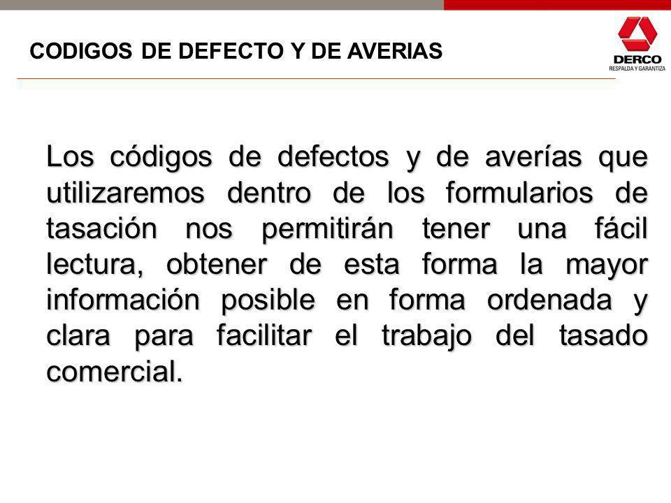 CODIGOS DE DEFECTO Y DE AVERIAS