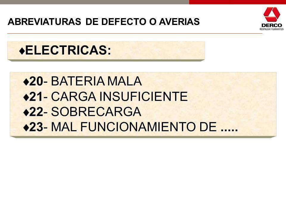 23- MAL FUNCIONAMIENTO DE .....