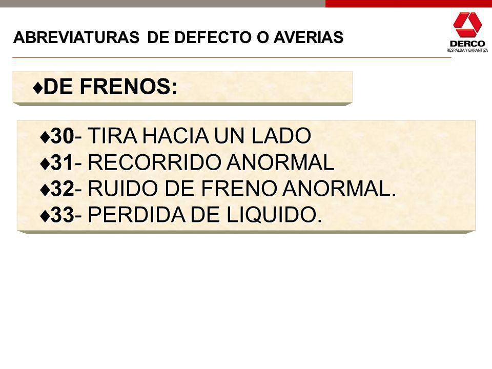 32- RUIDO DE FRENO ANORMAL. 33- PERDIDA DE LIQUIDO.