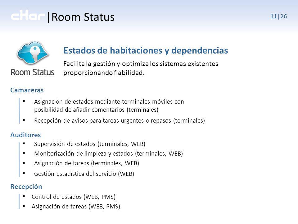 |Room Status Estados de habitaciones y dependencias