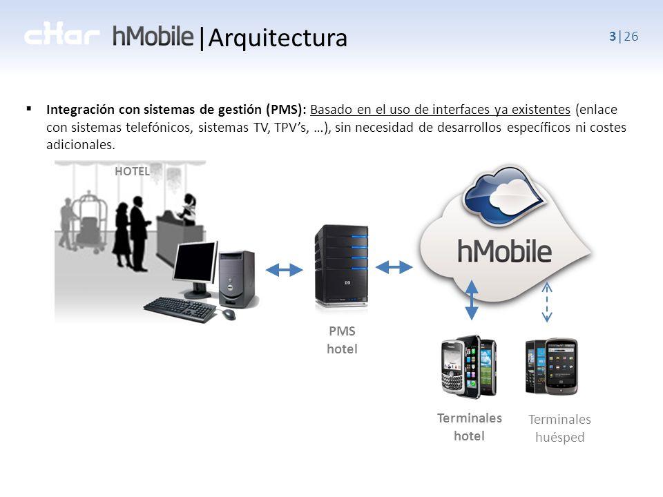 |Arquitectura