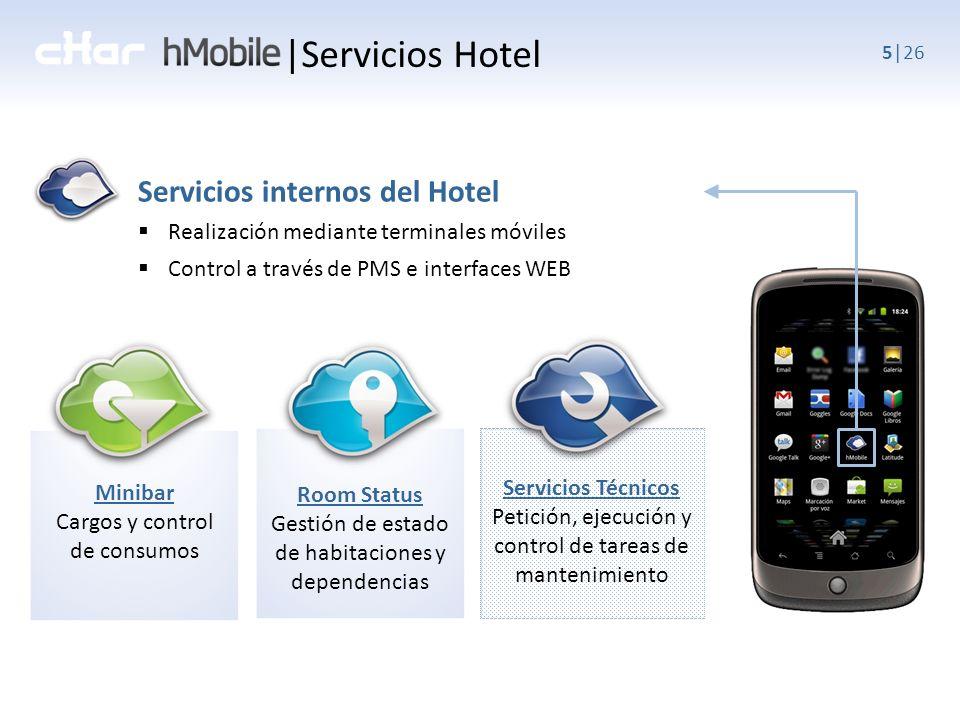 |Servicios Hotel Servicios internos del Hotel