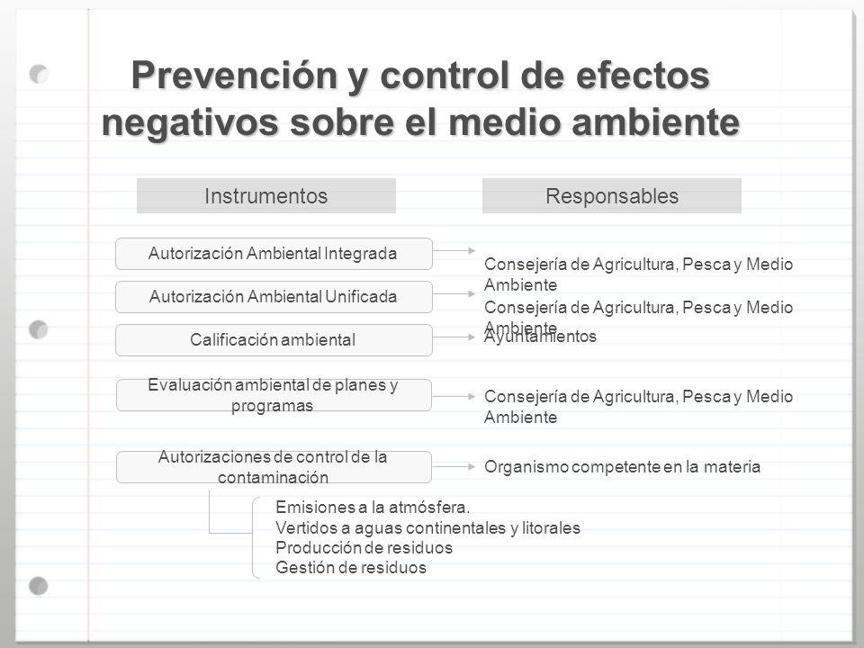 Prevención y control de efectos negativos sobre el medio ambiente
