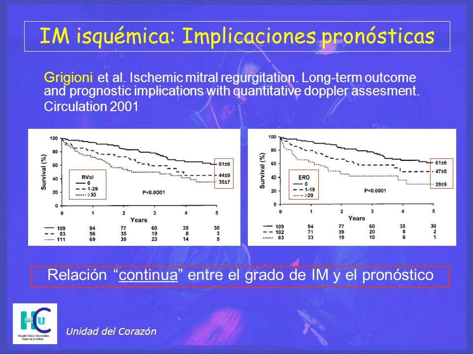 IM isquémica: Implicaciones pronósticas