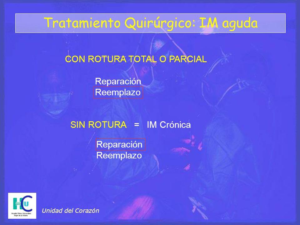Tratamiento Quirúrgico: IM aguda