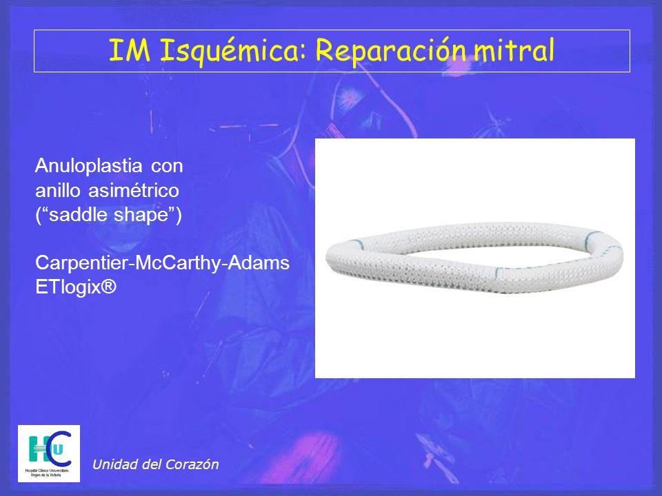 IM Isquémica: Reparación mitral