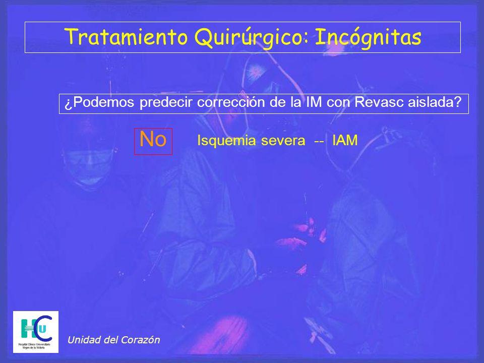 Tratamiento Quirúrgico: Incógnitas