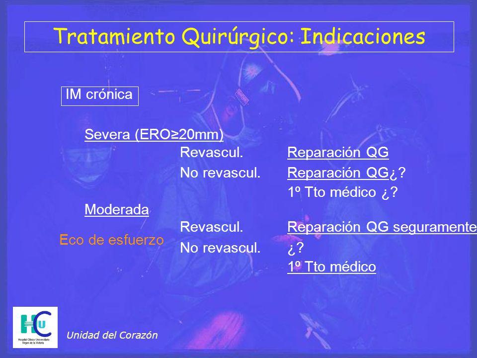 Tratamiento Quirúrgico: Indicaciones