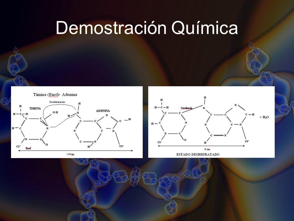 Demostración Química