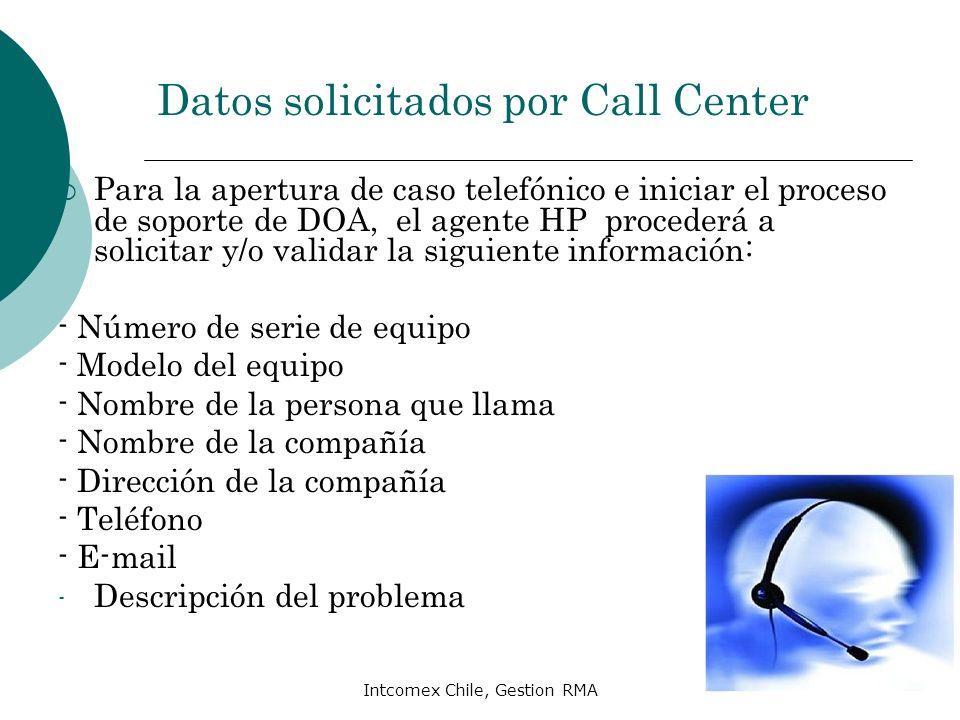 Datos solicitados por Call Center
