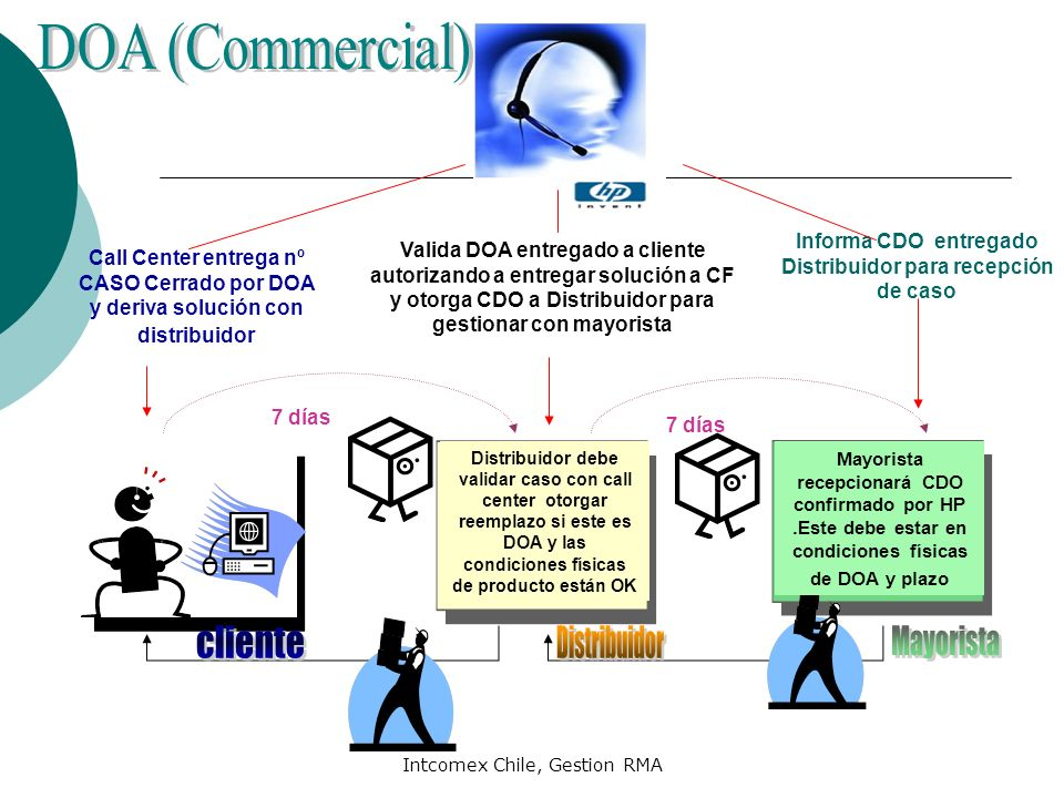 Informa CDO entregado Distribuidor para recepción de caso