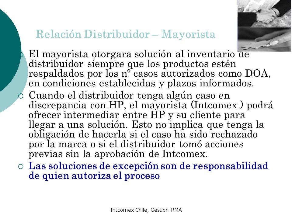 Relación Distribuidor – Mayorista