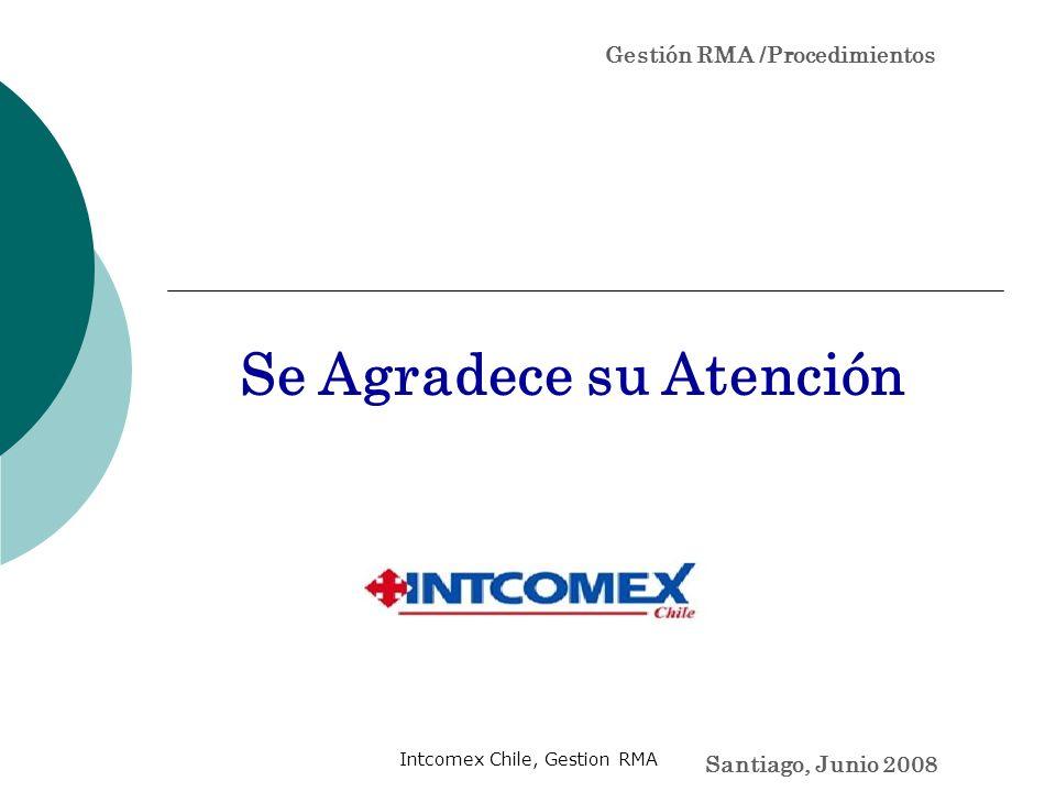 Gestión RMA /Procedimientos