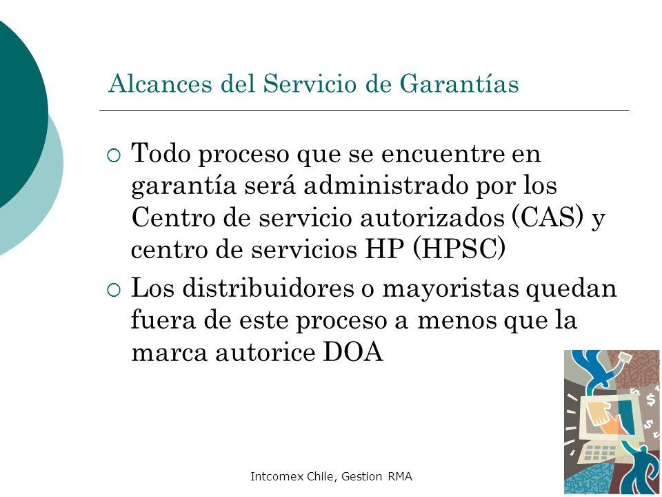 Alcances del Servicio de Garantías