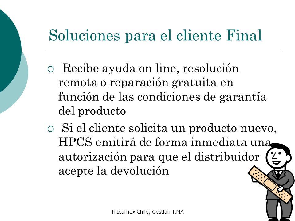 Soluciones para el cliente Final