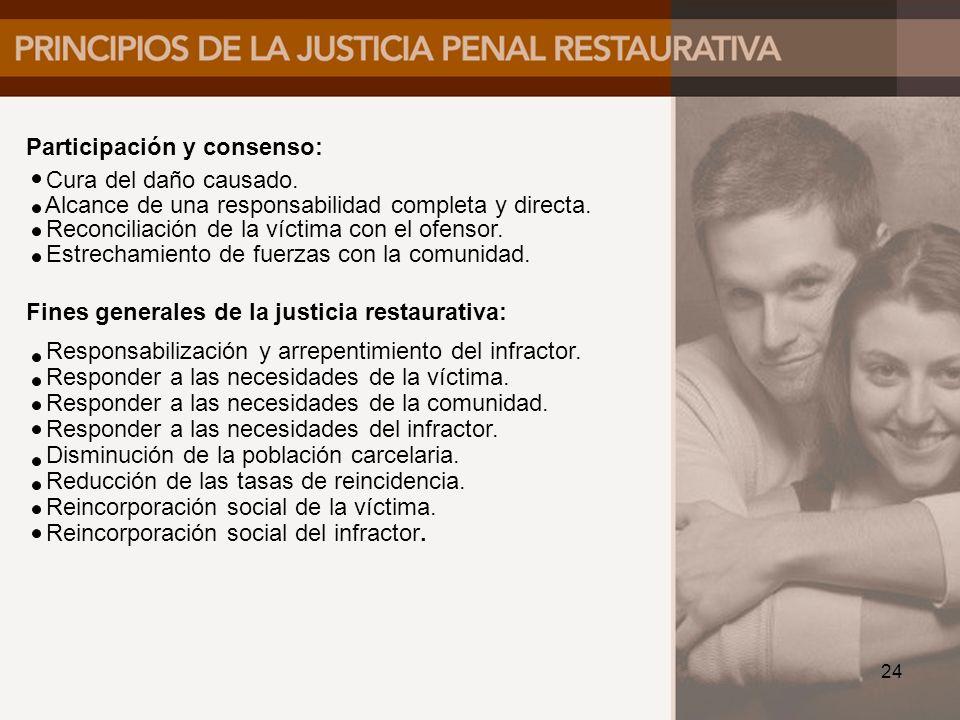 Participación y consenso:
