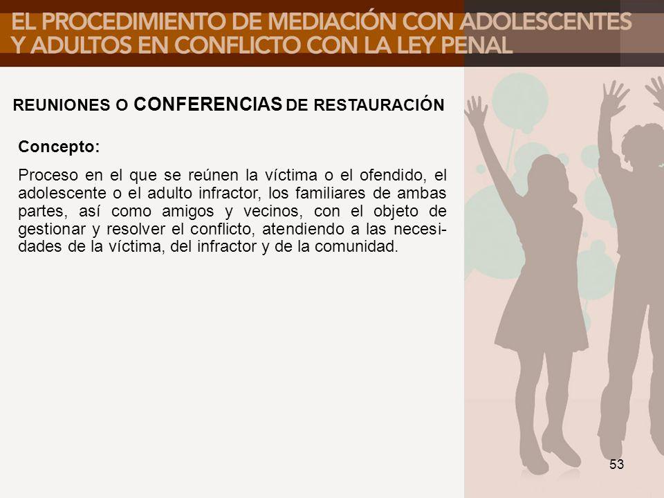 REUNIONES O CONFERENCIAS DE RESTAURACIÓN
