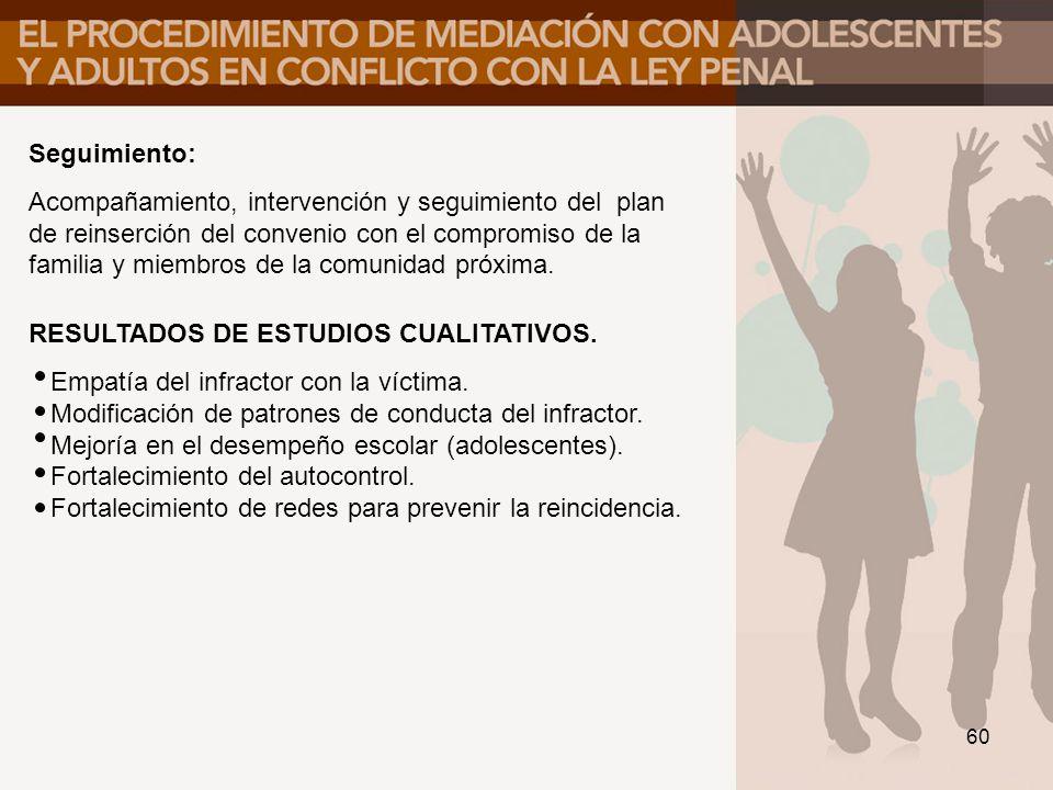 Seguimiento: Acompañamiento, intervención y seguimiento del plan. de reinserción del convenio con el compromiso de la.