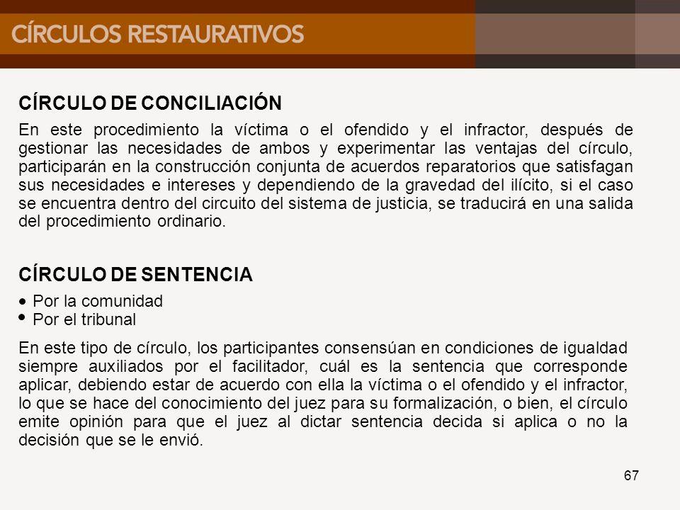 CÍRCULO DE CONCILIACIÓN