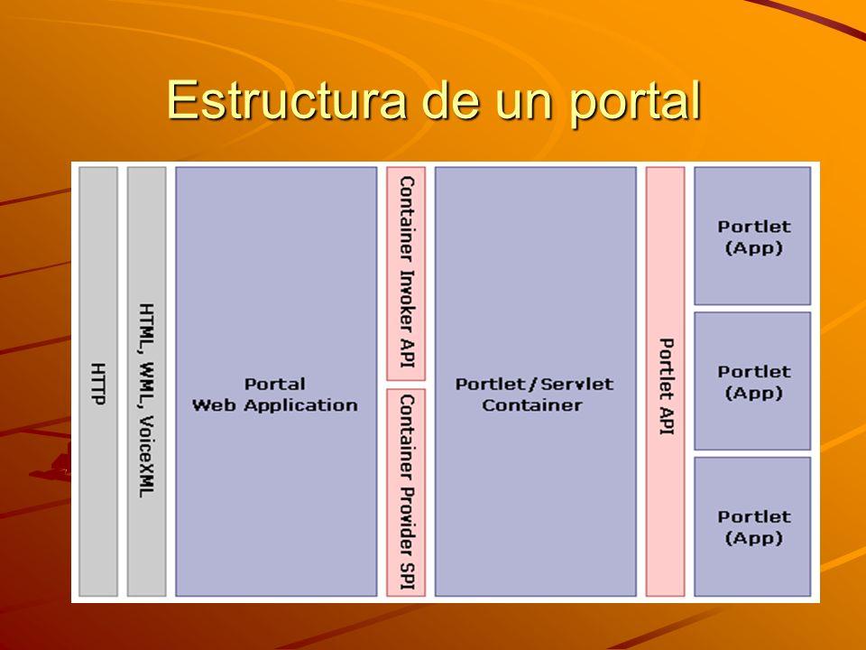 Estructura de un portal