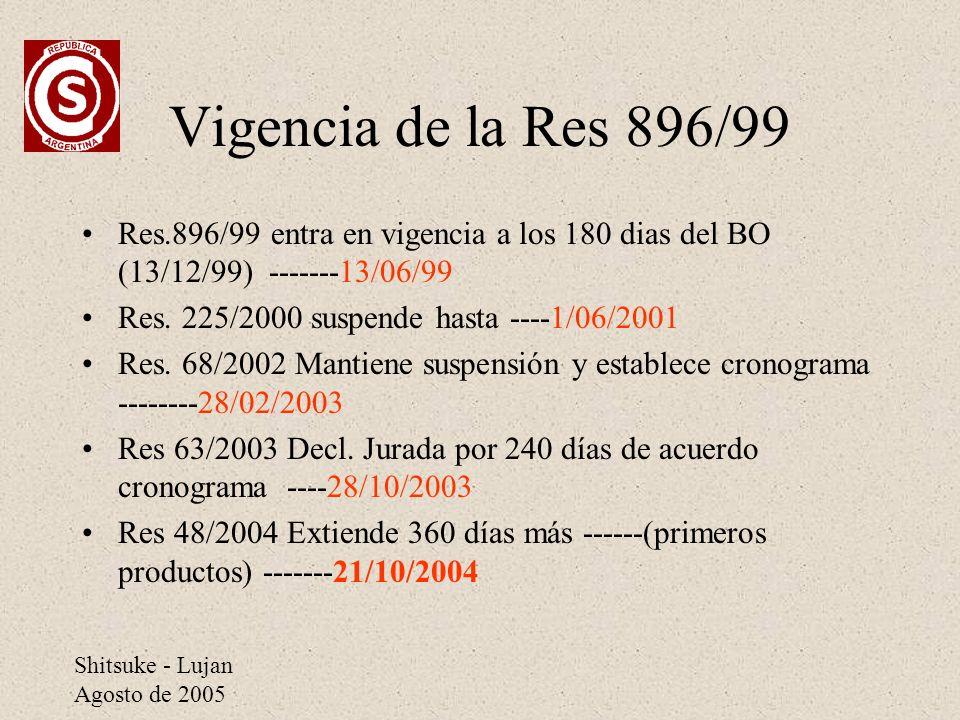 Vigencia de la Res 896/99 Res.896/99 entra en vigencia a los 180 dias del BO (13/12/99) -------13/06/99.